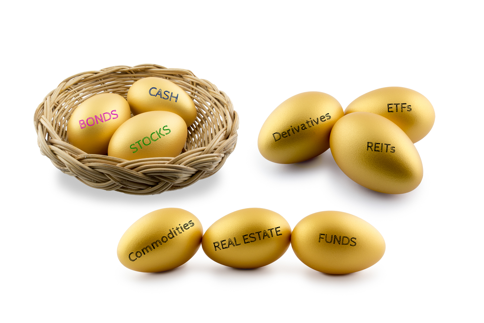 Diversification: What Does It Mean and How to Do It
